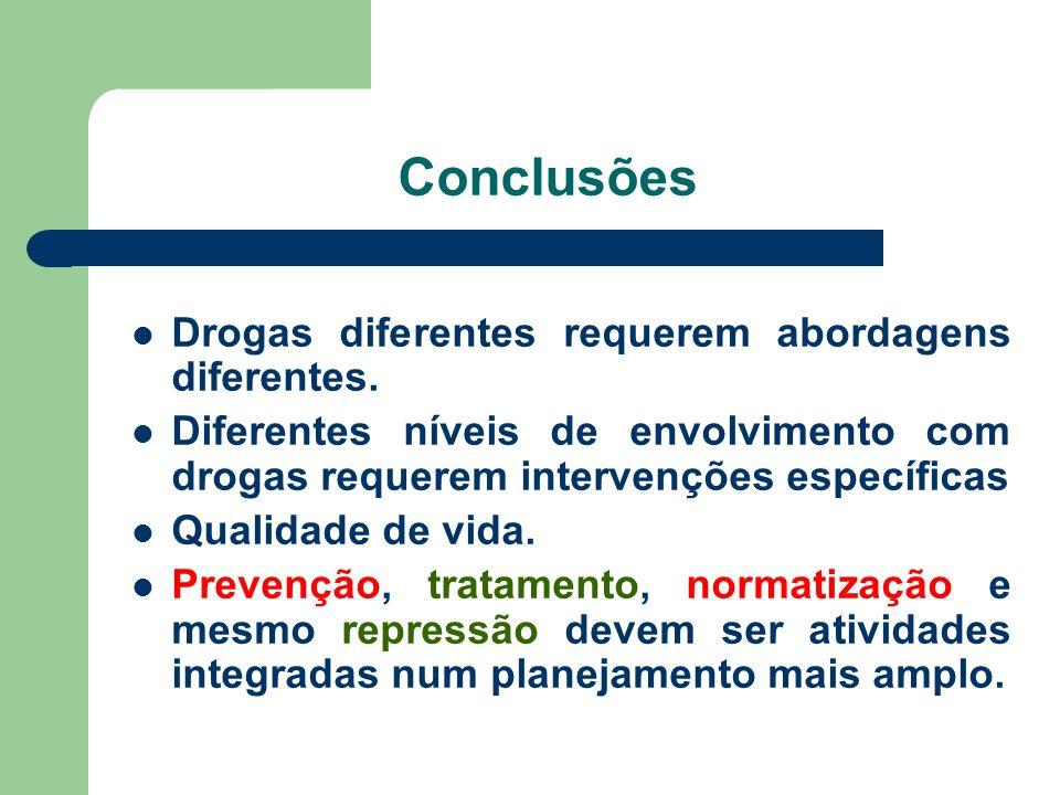 Conclusões Drogas diferentes requerem abordagens diferentes.