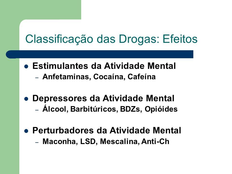 Classificação das Drogas: Efeitos