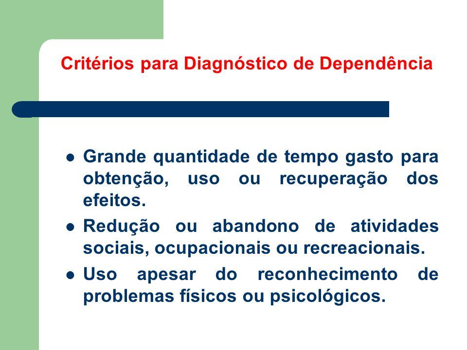 Critérios para Diagnóstico de Dependência