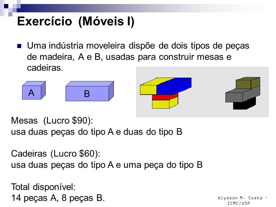 Exercício (Móveis I) Uma indústria moveleira dispõe de dois tipos de peças de madeira, A e B, usadas para construir mesas e cadeiras.