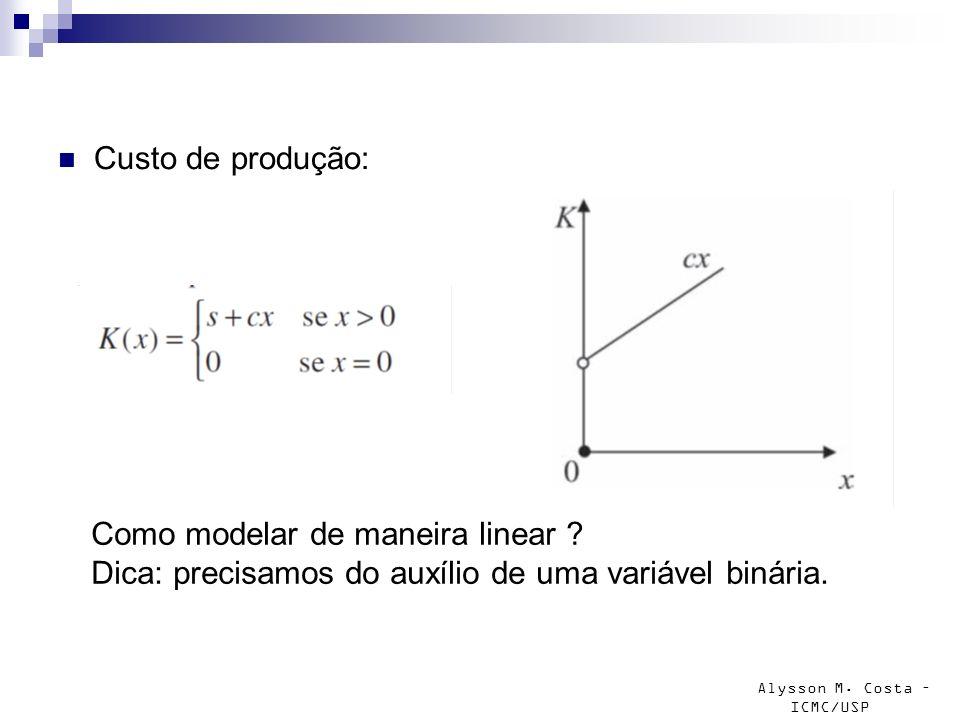 Custo de produção: Como modelar de maneira linear .