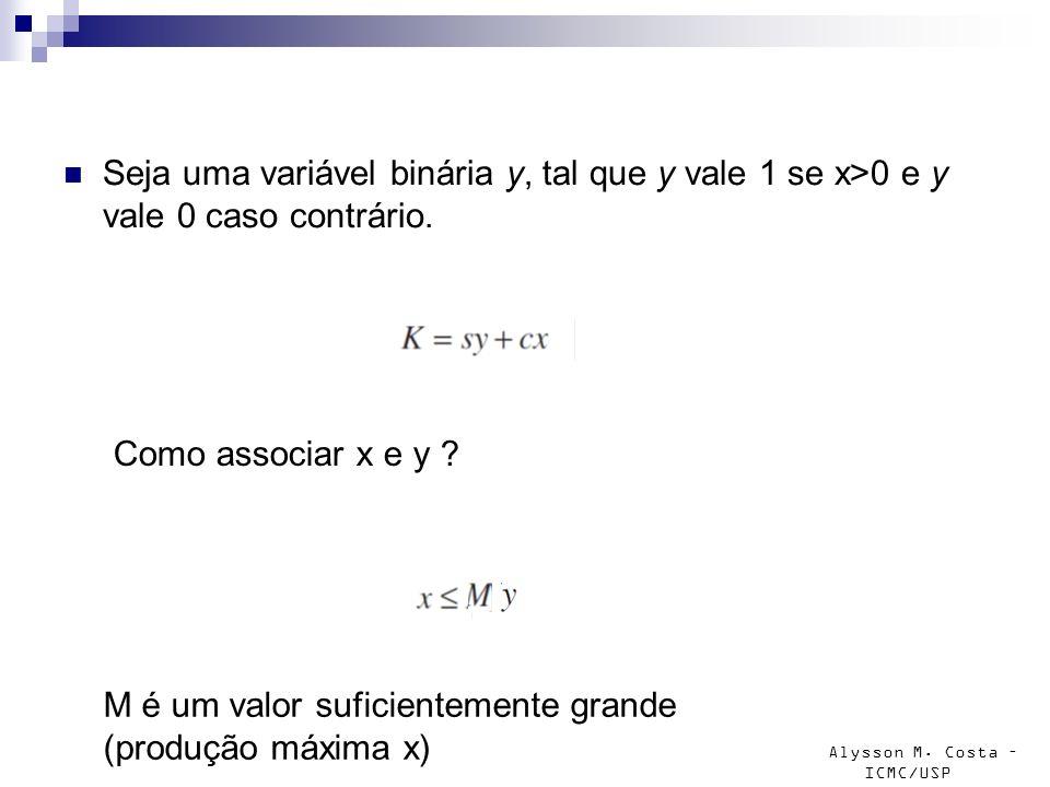 Seja uma variável binária y, tal que y vale 1 se x>0 e y vale 0 caso contrário.