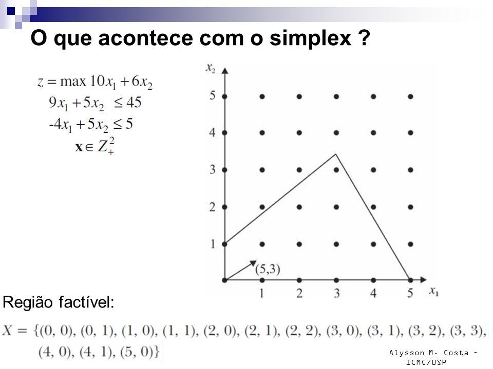 O que acontece com o simplex