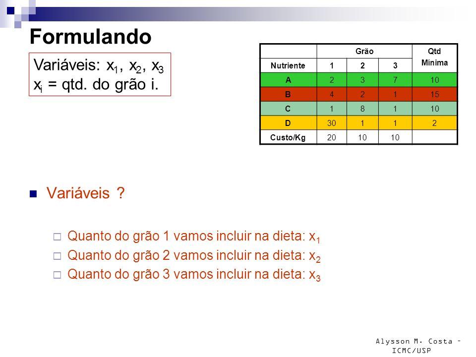 Formulando Variáveis: x1, x2, x3 xi = qtd. do grão i. Variáveis
