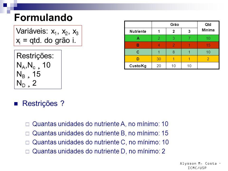 Formulando Variáveis: x1, x2, x3 xi = qtd. do grão i. Restrições: