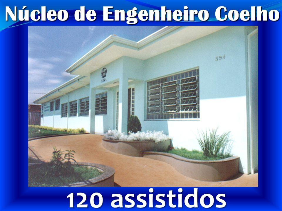 Núcleo de Engenheiro Coelho