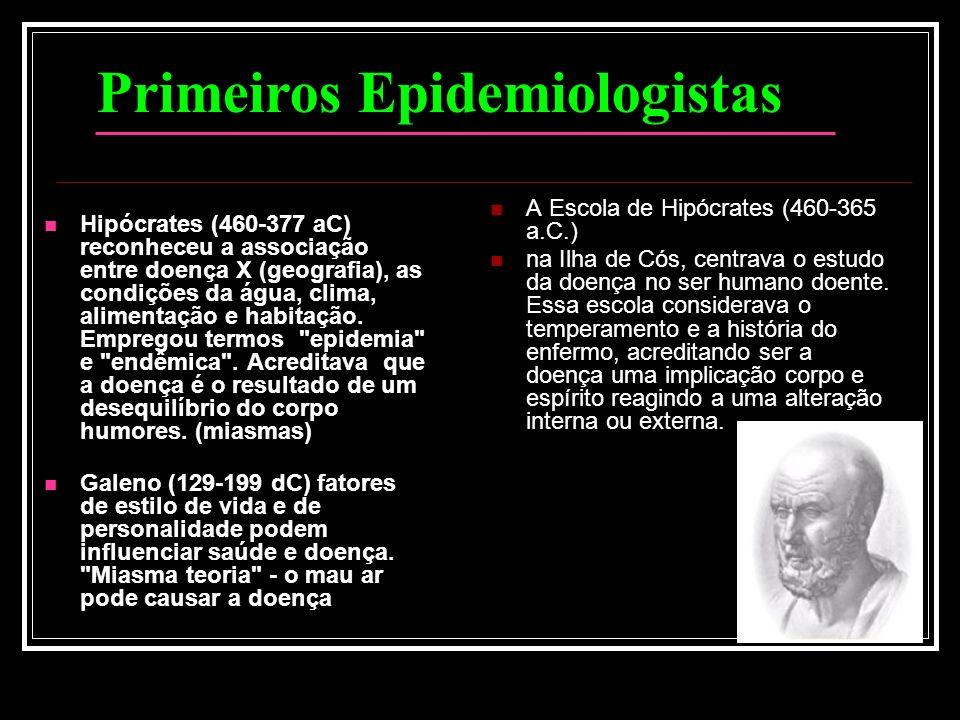 Primeiros Epidemiologistas