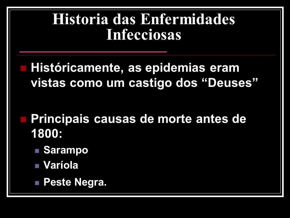 Historia das Enfermidades Infecciosas