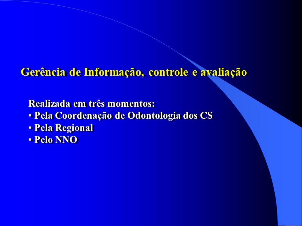 Gerência de Informação, controle e avaliação