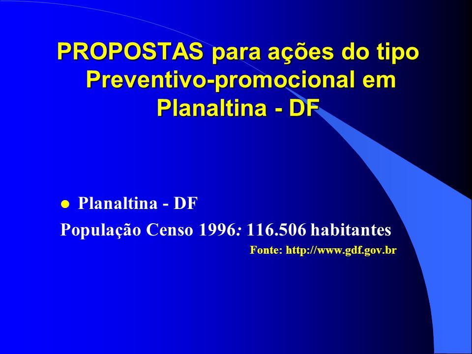 PROPOSTAS para ações do tipo Preventivo-promocional em Planaltina - DF