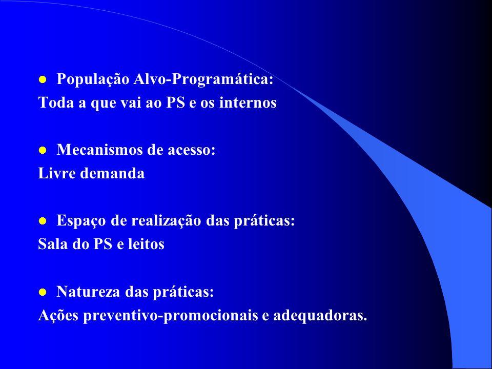 População Alvo-Programática: