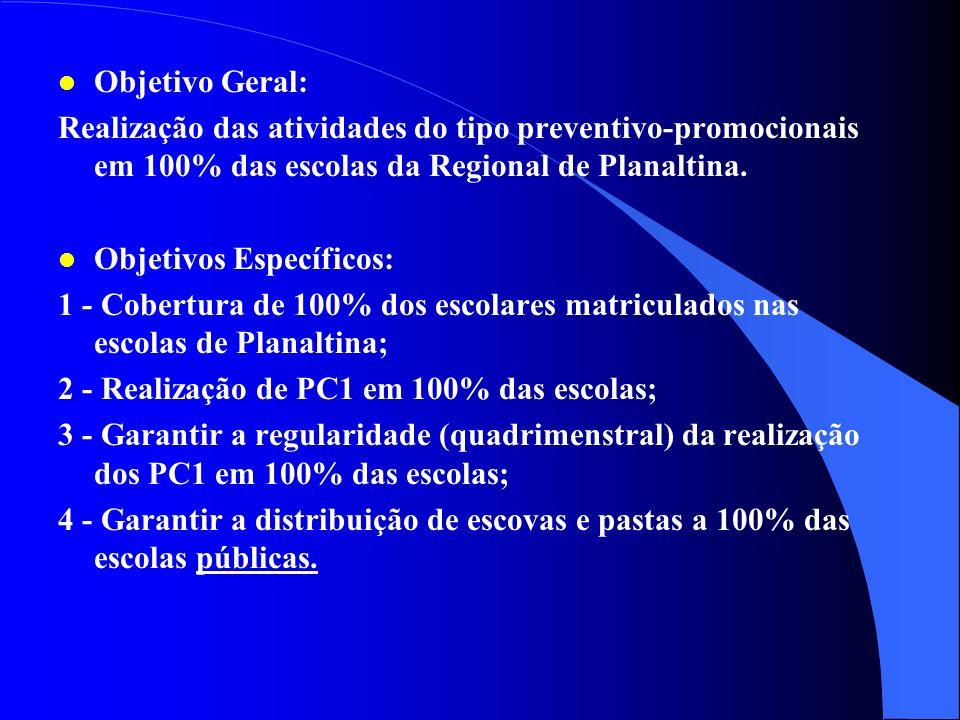 Objetivo Geral: Realização das atividades do tipo preventivo-promocionais em 100% das escolas da Regional de Planaltina.