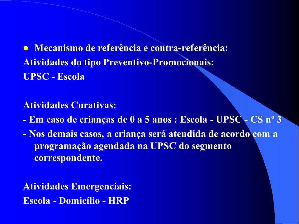 Mecanismo de referência e contra-referência:
