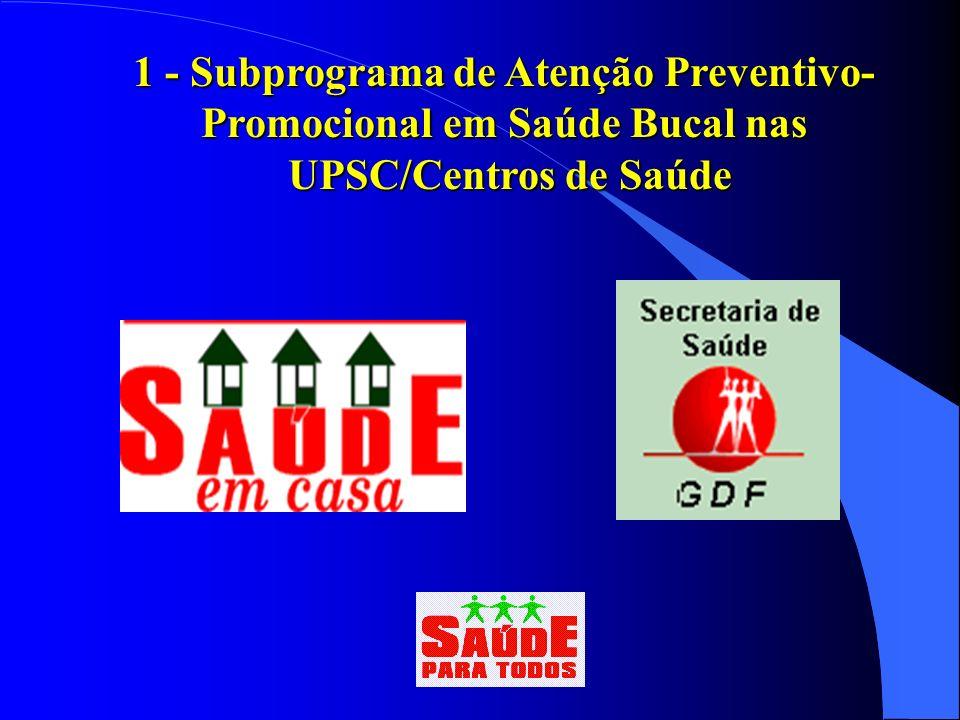 1 - Subprograma de Atenção Preventivo-Promocional em Saúde Bucal nas