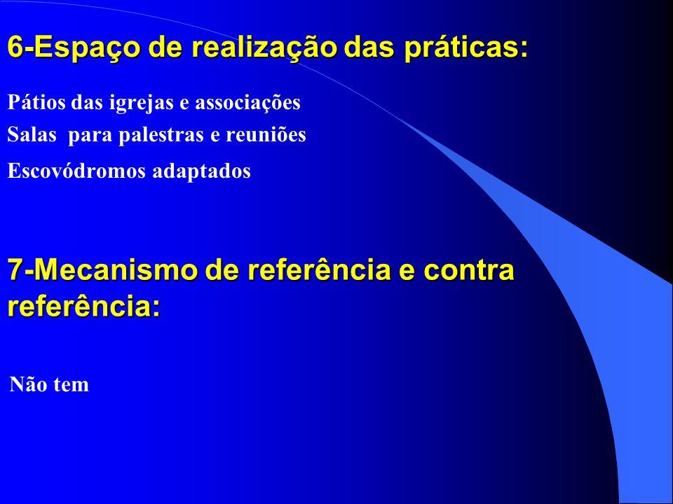 6-Espaço de realização das práticas: