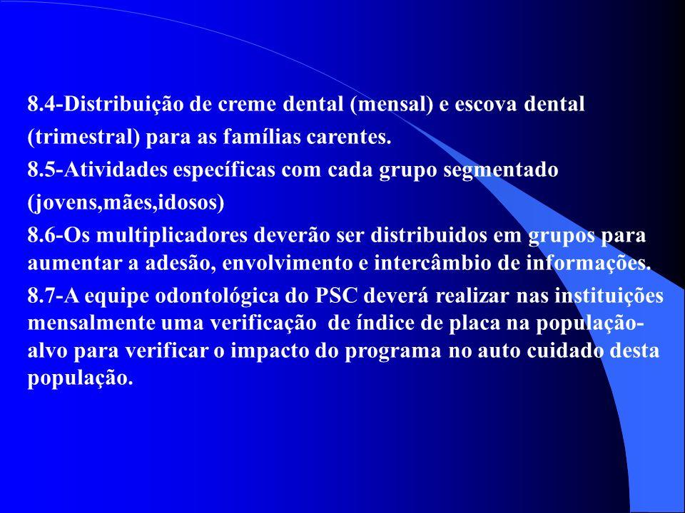 8.4-Distribuição de creme dental (mensal) e escova dental
