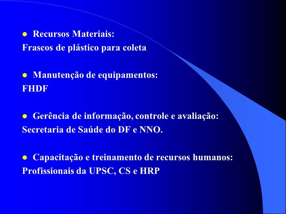Recursos Materiais: Frascos de plástico para coleta. Manutenção de equipamentos: FHDF. Gerência de informação, controle e avaliação: