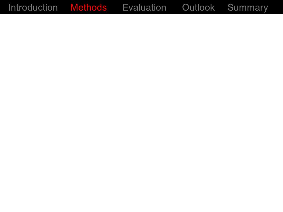 Introduction Methods Evaluation Outlook Summary