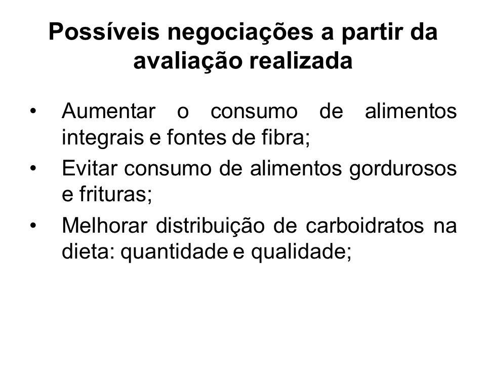 Possíveis negociações a partir da avaliação realizada