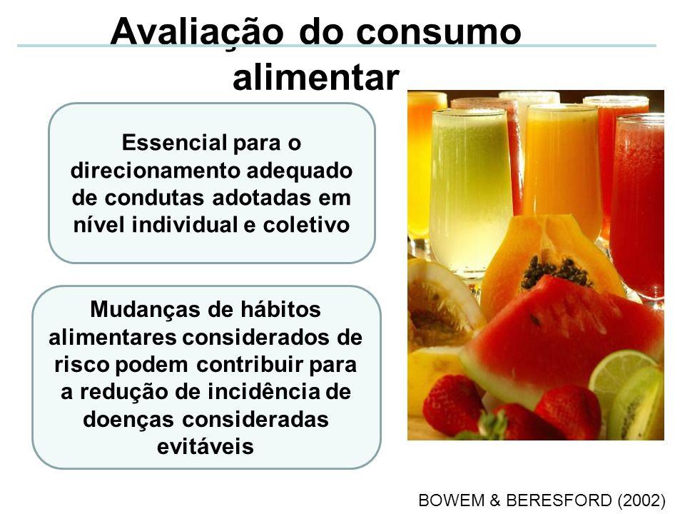 Avaliação do consumo alimentar