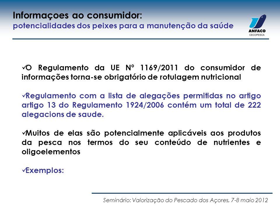 Informaçoes ao consumidor: