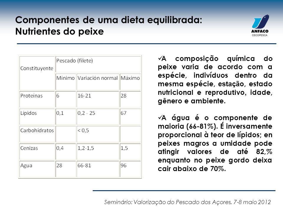Componentes de uma dieta equilibrada: Nutrientes do peixe