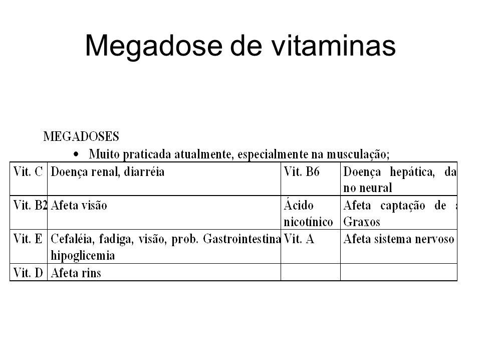 Megadose de vitaminas