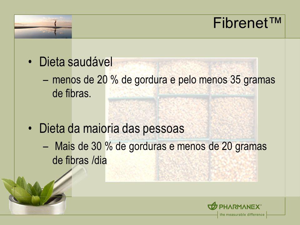 Fibrenet™ Dieta saudável Dieta da maioria das pessoas