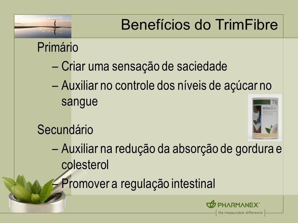 Benefícios do TrimFibre