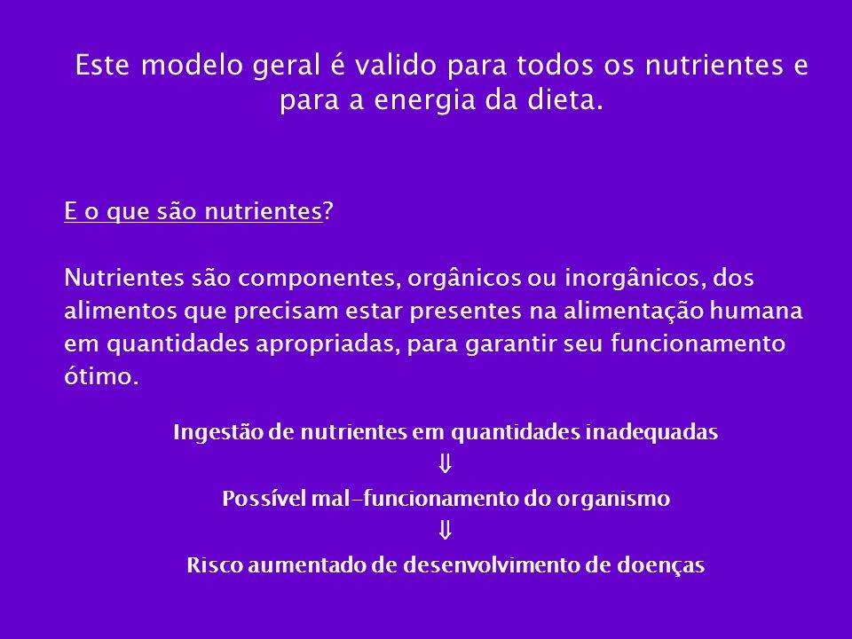 Este modelo geral é valido para todos os nutrientes e para a energia da dieta.