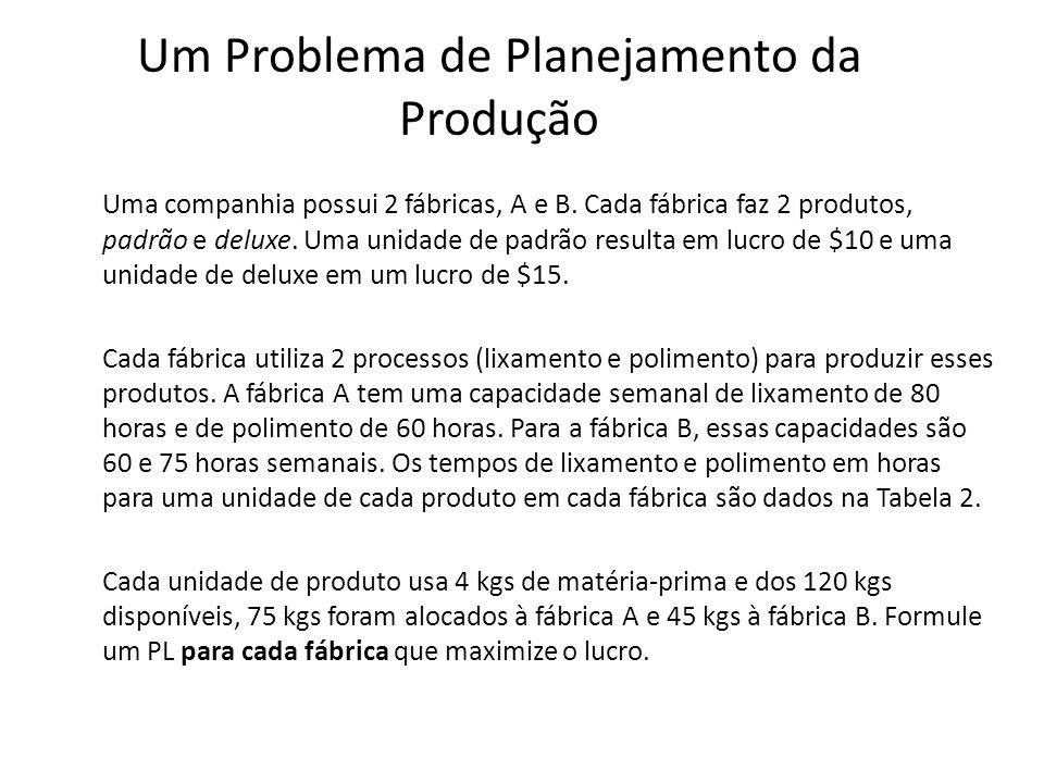 Um Problema de Planejamento da Produção