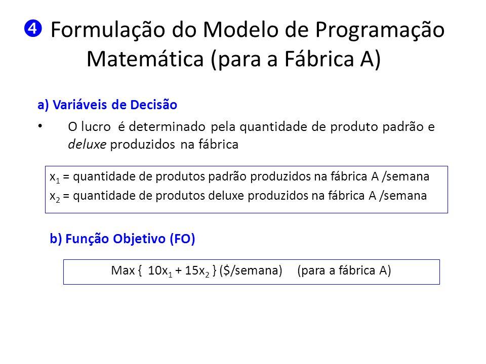  Formulação do Modelo de Programação Matemática (para a Fábrica A)