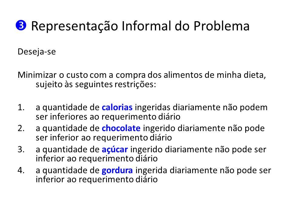  Representação Informal do Problema