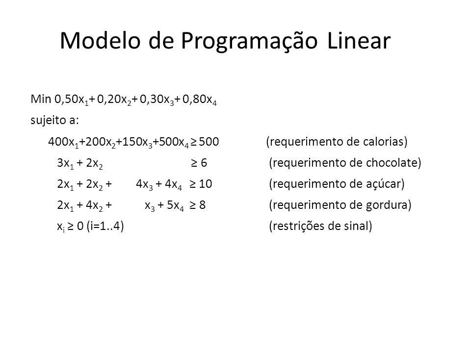Modelo de Programação Linear
