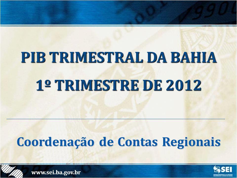 PIB TRIMESTRAL DA BAHIA Coordenação de Contas Regionais