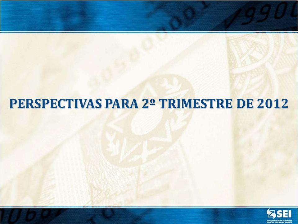 PERSPECTIVAS PARA 2º TRIMESTRE DE 2012