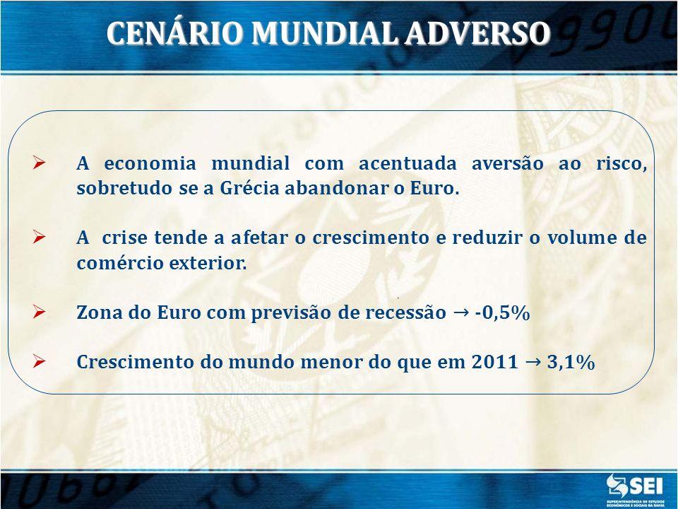 CENÁRIO MUNDIAL ADVERSO