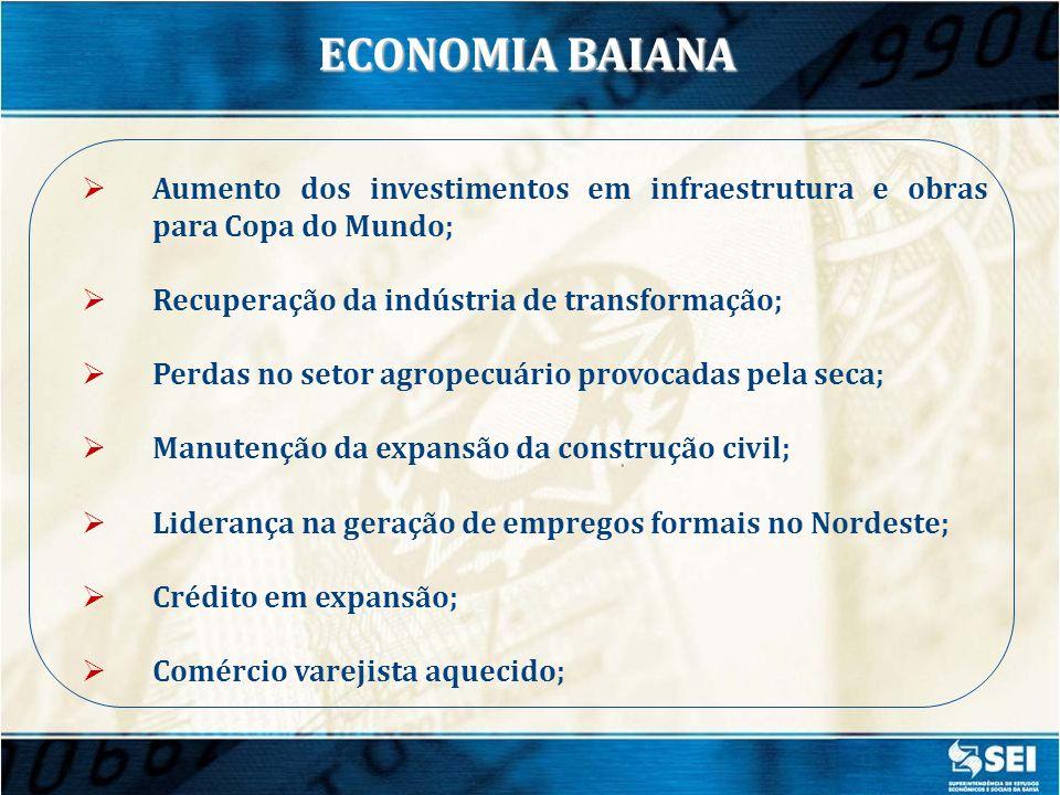 ECONOMIA BAIANA Aumento dos investimentos em infraestrutura e obras para Copa do Mundo; Recuperação da indústria de transformação;