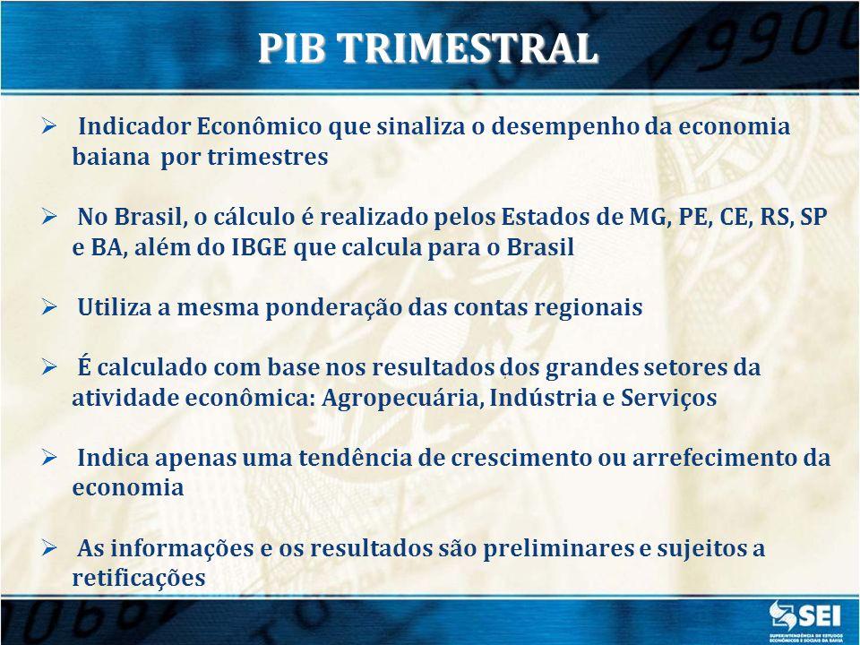 PIB TRIMESTRAL Indicador Econômico que sinaliza o desempenho da economia baiana por trimestres.