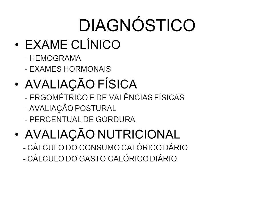 DIAGNÓSTICO EXAME CLÍNICO AVALIAÇÃO FÍSICA AVALIAÇÃO NUTRICIONAL