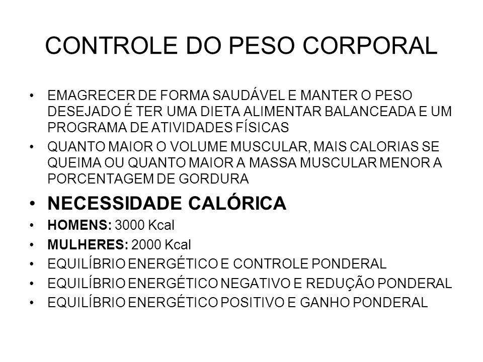 CONTROLE DO PESO CORPORAL