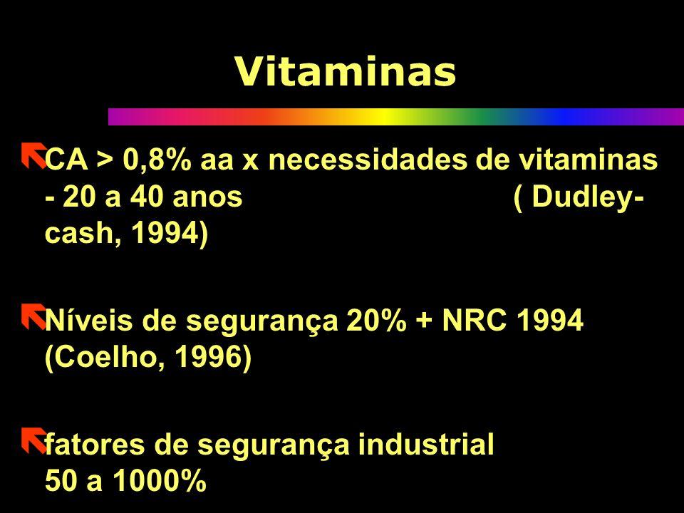 Vitaminas CA > 0,8% aa x necessidades de vitaminas - 20 a 40 anos ( Dudley-cash, 1994)