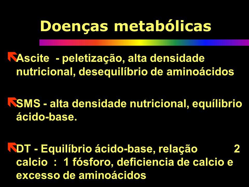 Doenças metabólicas Ascite - peletização, alta densidade nutricional, desequilíbrio de aminoácidos.