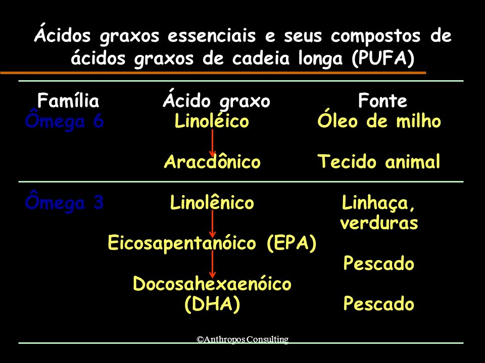 Eicosapentanóico (EPA) Docosahexaenóico (DHA)