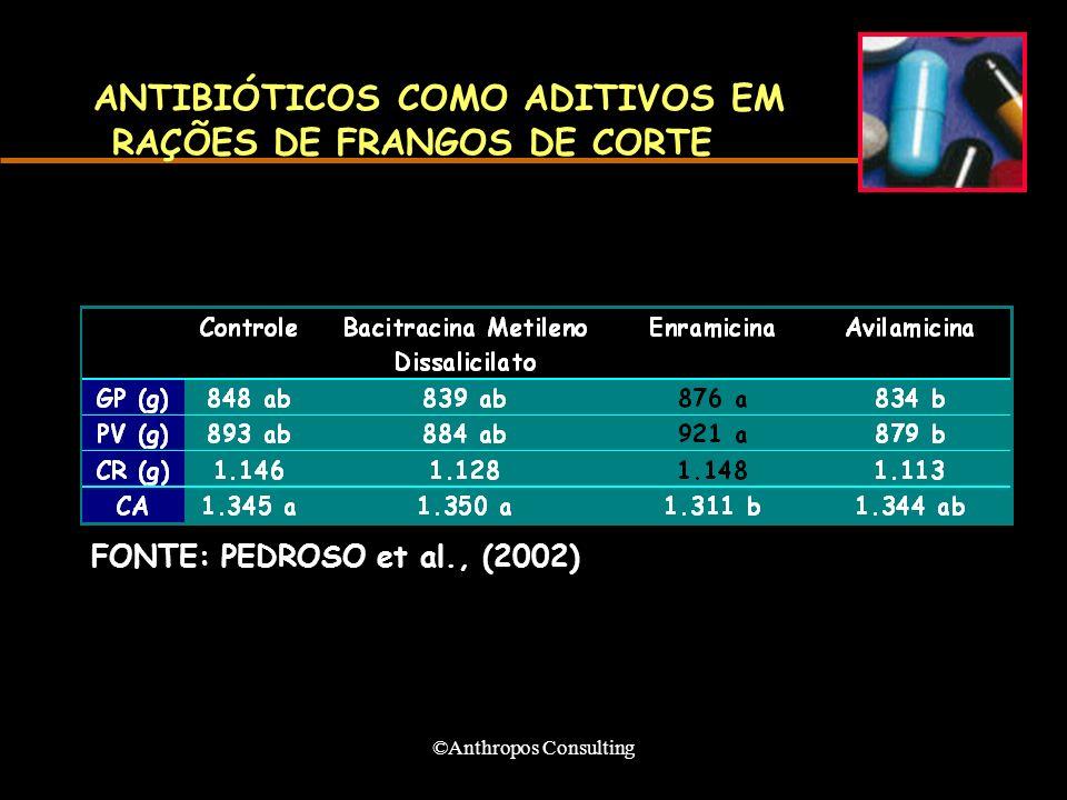 ANTIBIÓTICOS COMO ADITIVOS EM RAÇÕES DE FRANGOS DE CORTE