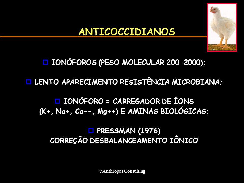ANTICOCCIDIANOS IONÓFOROS (PESO MOLECULAR 200-2000);