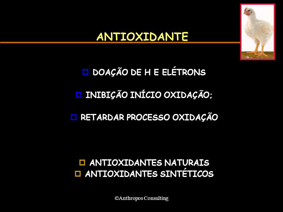 ANTIOXIDANTE DOAÇÃO DE H E ELÉTRONS INIBIÇÃO INÍCIO OXIDAÇÃO;