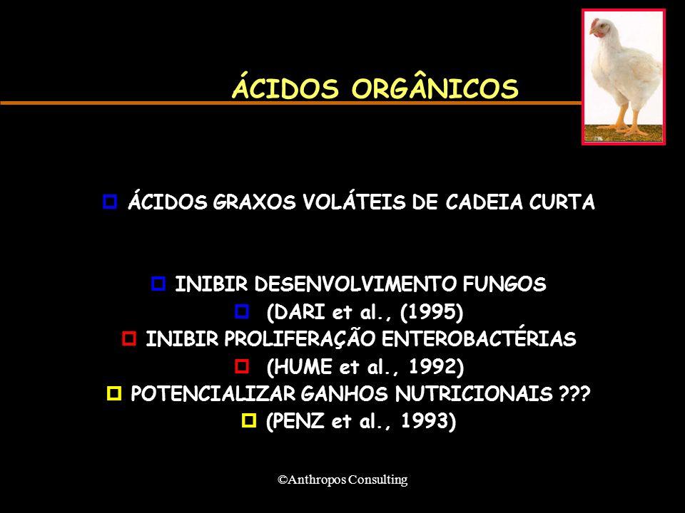 ÁCIDOS ORGÂNICOS ÁCIDOS GRAXOS VOLÁTEIS DE CADEIA CURTA