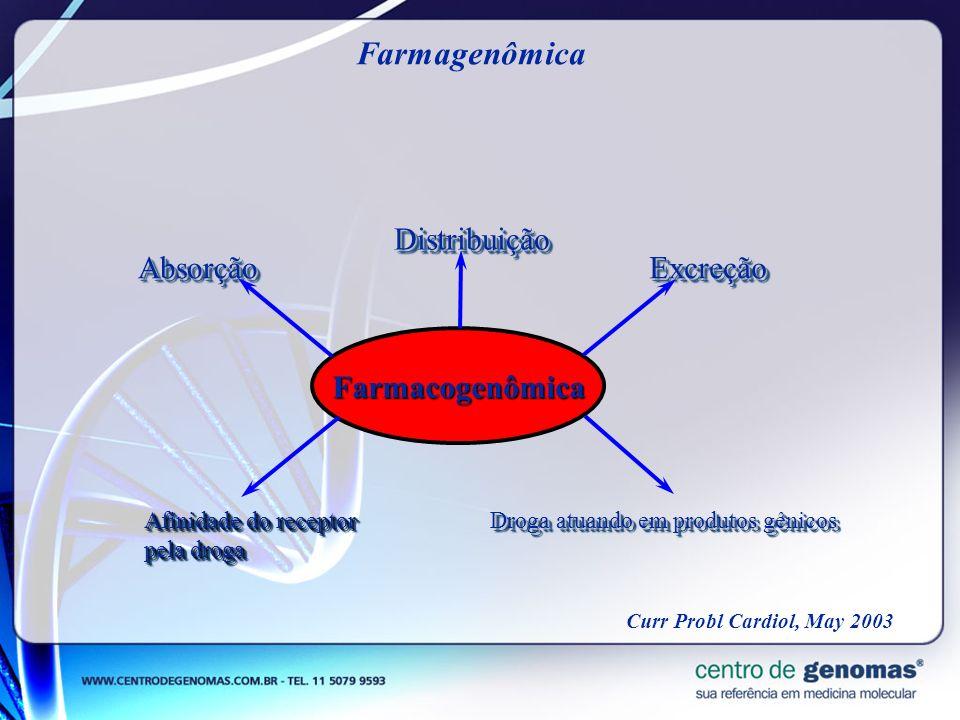 Farmagenômica Distribuição Absorção Excreção Farmacogenômica