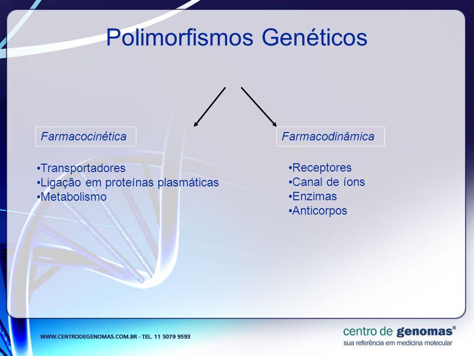 Polimorfismos Genéticos